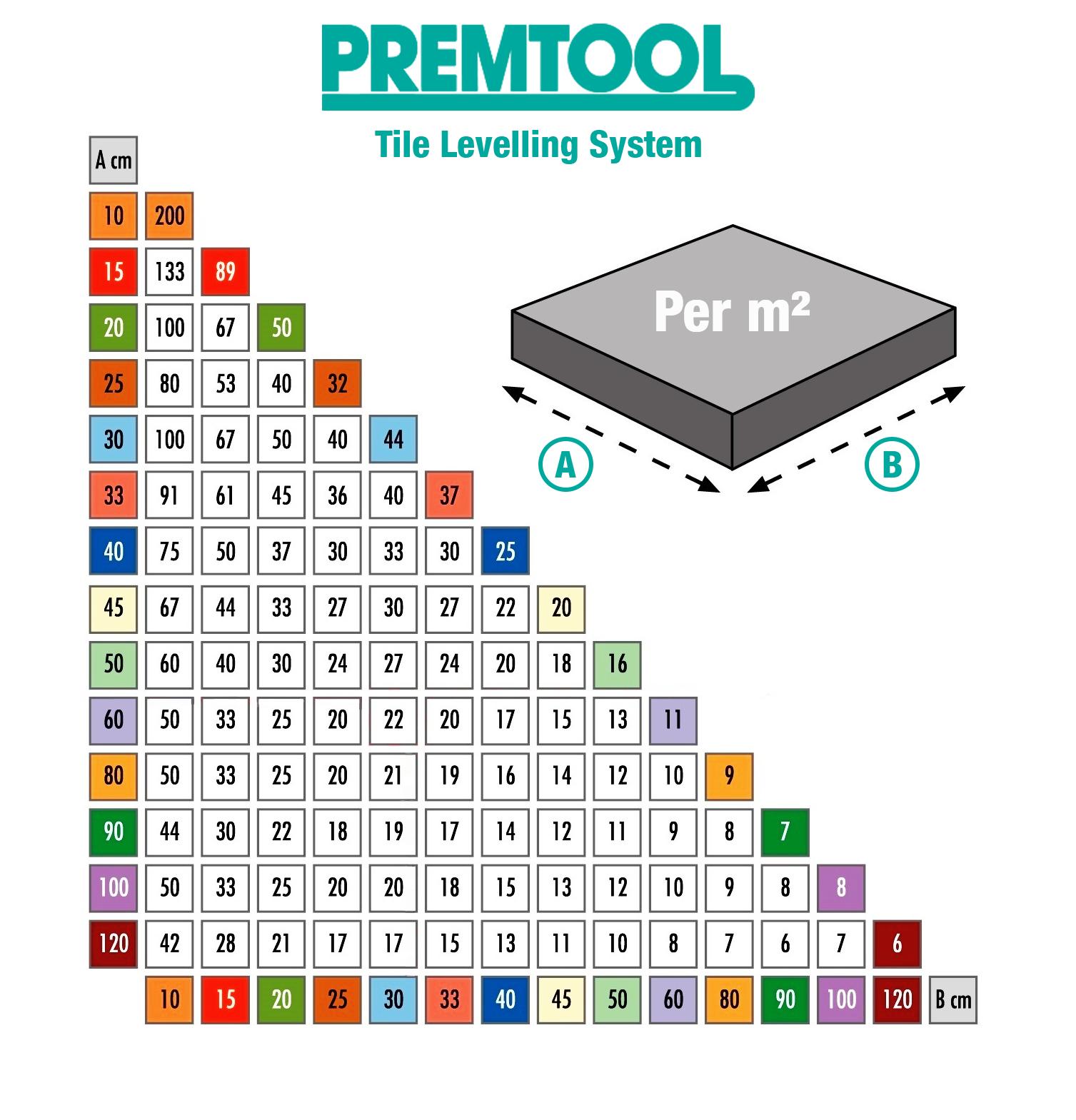 premtool tile levelling system short clip 1mm spacer x100 tls c10 buy tiling consumables. Black Bedroom Furniture Sets. Home Design Ideas